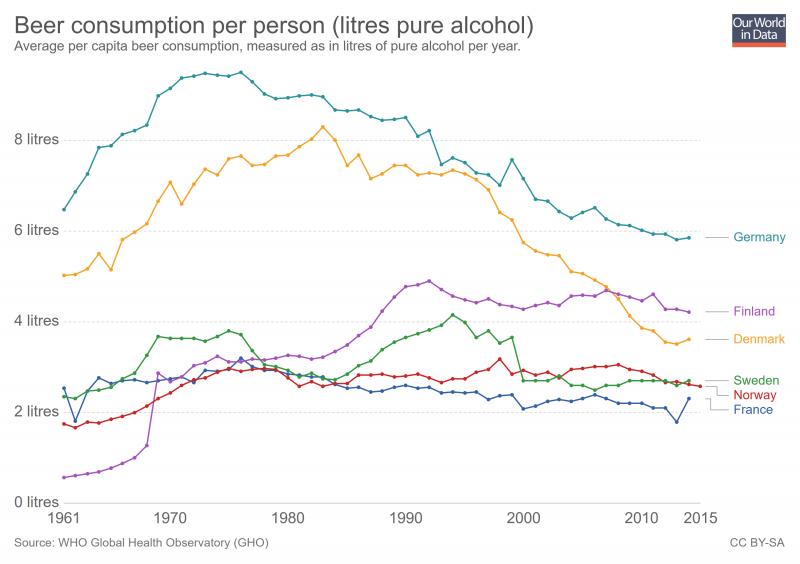 beer-consumption-per-person.png