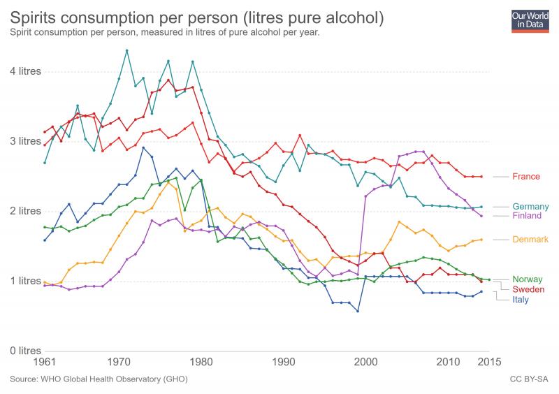 spirits-consumption-per-person.png