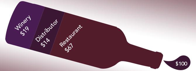 wine-bottle-graph-10004150.jpg