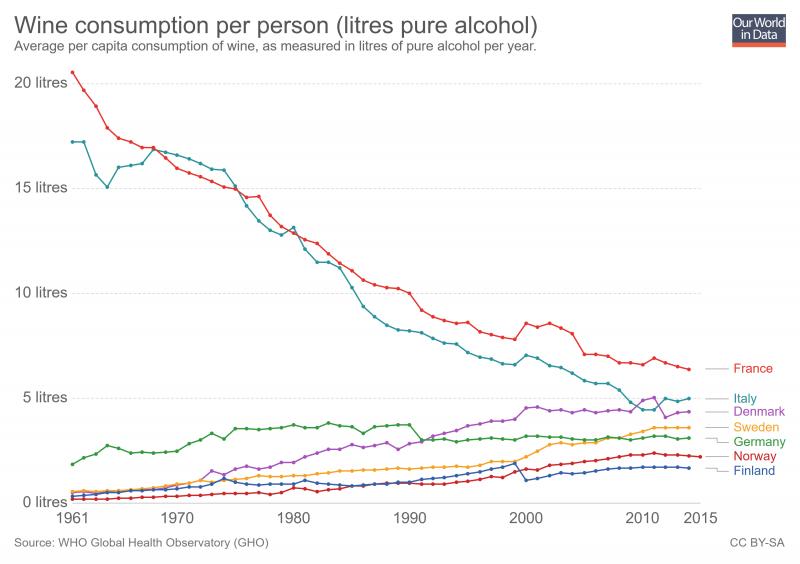 wine-consumption-per-person.png
